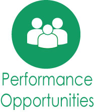 Lofthouse Brass Band - Performance Opportunities